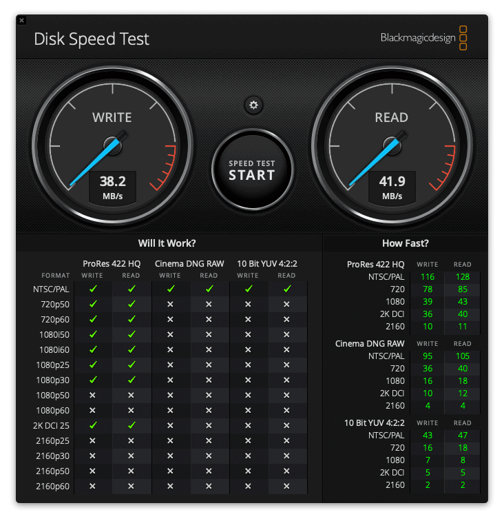 iXpand Speed Test Result