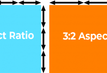 What is Aspect Ratio and all there is to know